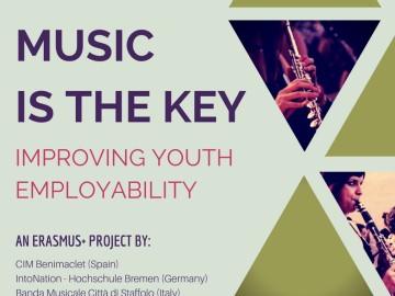 Nou projecte Ersamus+: La música, factor clau per a crear ocupabilitat juvenil en Europa.